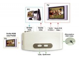 Convertisseur PC/TV Video + S-Video + RGB peritel