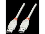 Câble USB 2.0 type A/A, 1m