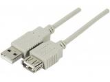 Cordon USB2 type A M/F - 3.00M